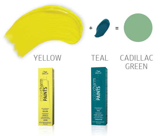 Wella Color Charm Paints Green