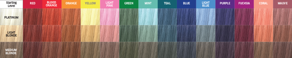 Wella Color Charm Paints Shade Chart