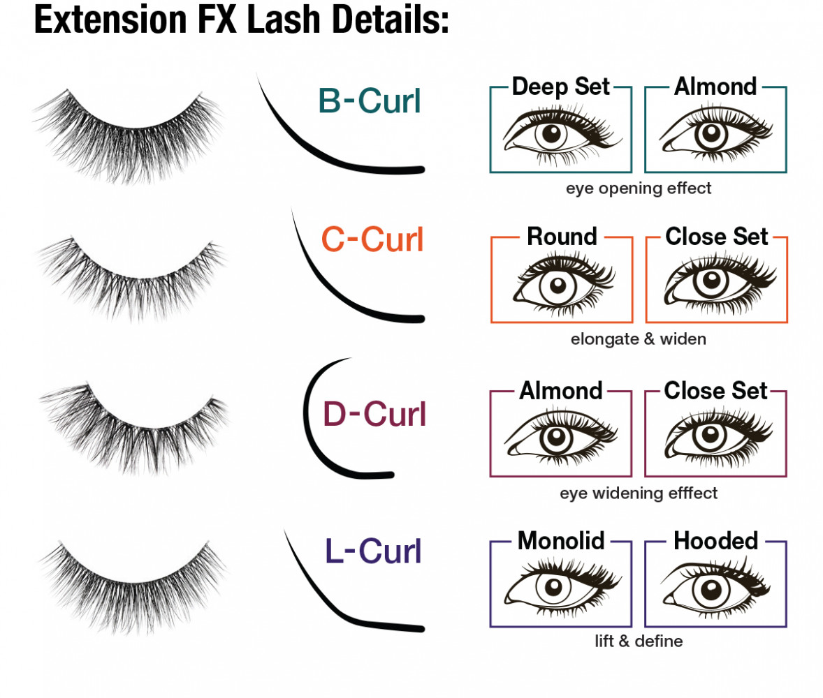 Ardell Extension FX Lashes Curl Types
